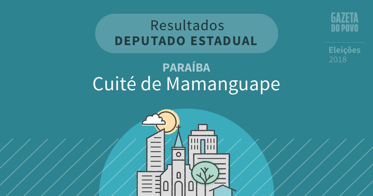 Resultados para Deputado Estadual na Paraíba em Cuité de Mamanguape (PB)