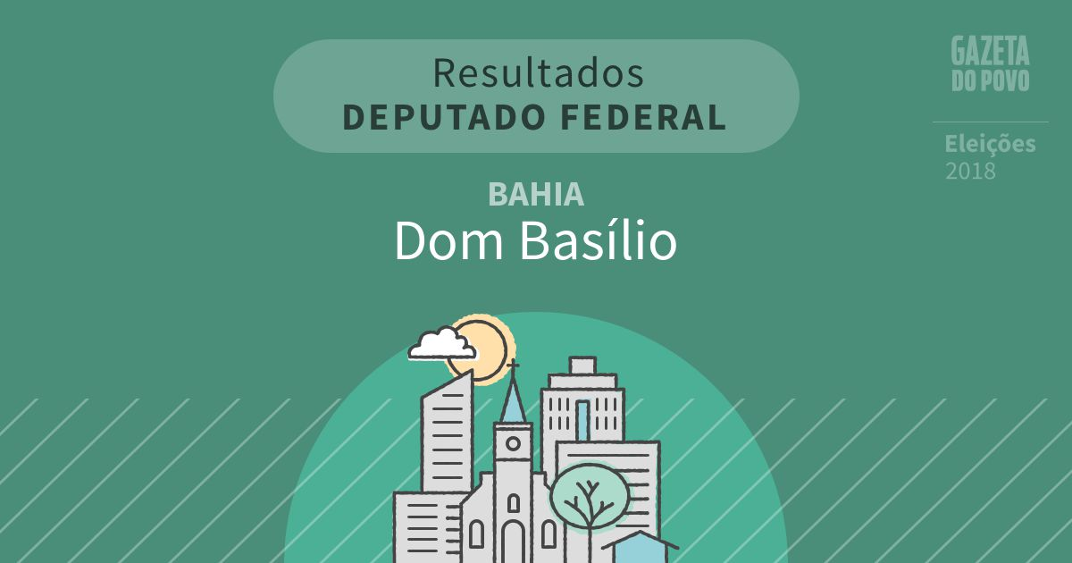 Resultados para Deputado Federal na Bahia em Dom Basílio (BA)