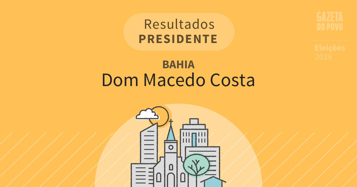 Resultados para Presidente na Bahia em Dom Macedo Costa (BA)