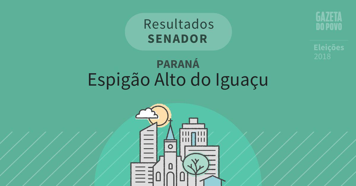 Resultados para Senador no Paraná em Espigão Alto do Iguaçu (PR)