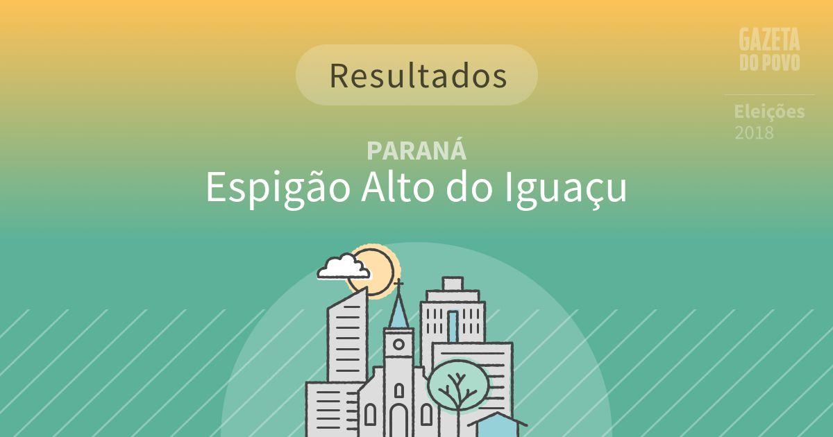 Resultados da votação em Espigão Alto do Iguaçu (PR)