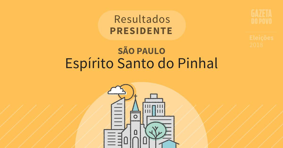 Resultados para Presidente em São Paulo em Espírito Santo do Pinhal (SP)