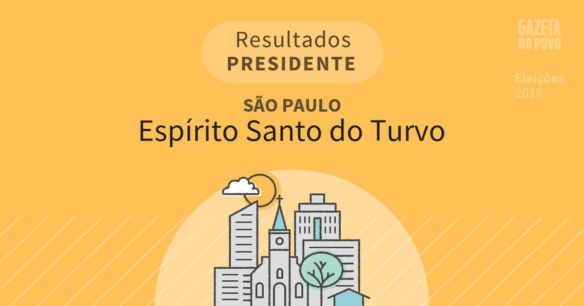 Resultados para Presidente em São Paulo em Espírito Santo do Turvo (SP)
