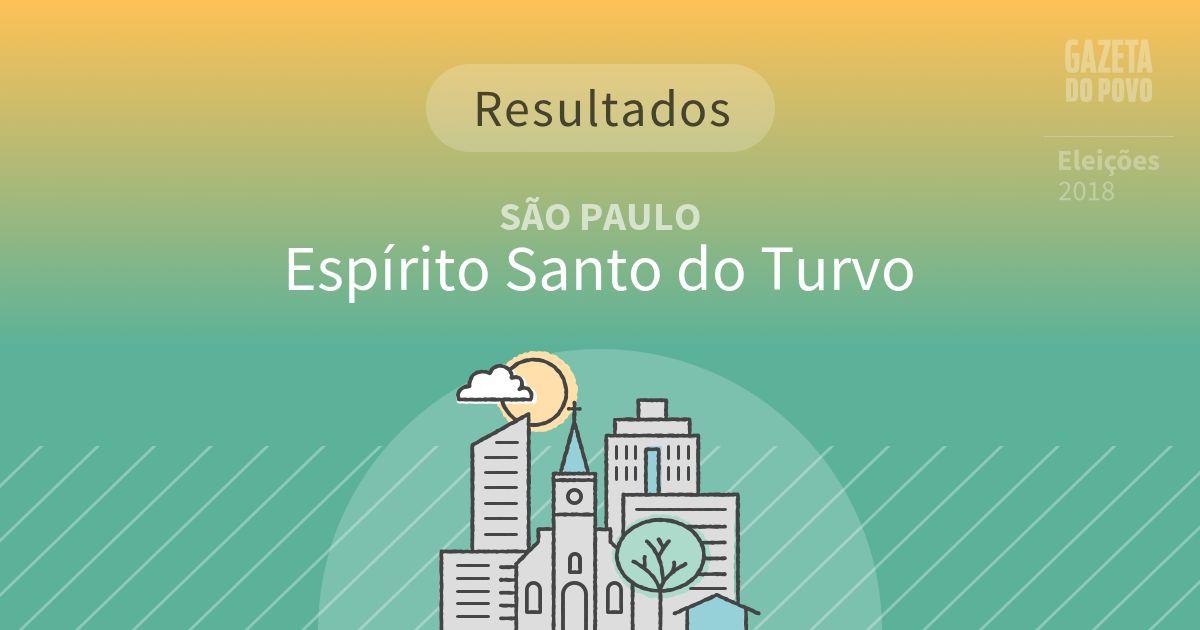 Resultados da votação em Espírito Santo do Turvo (SP)