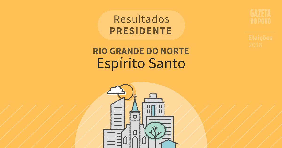 Resultados para Presidente no Rio Grande do Norte em Espírito Santo (RN)