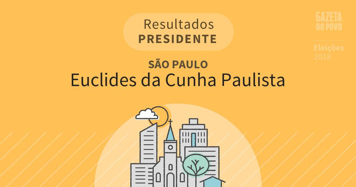 Resultados para Presidente em São Paulo em Euclides da Cunha Paulista (SP)
