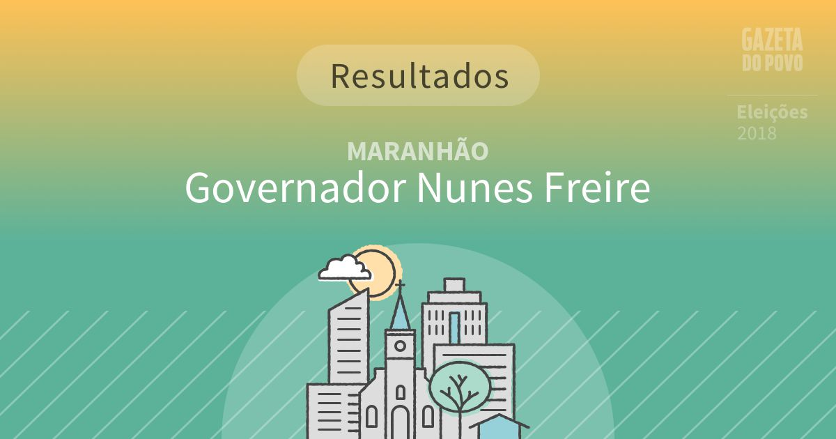 Resultados da votação em Governador Nunes Freire (MA)