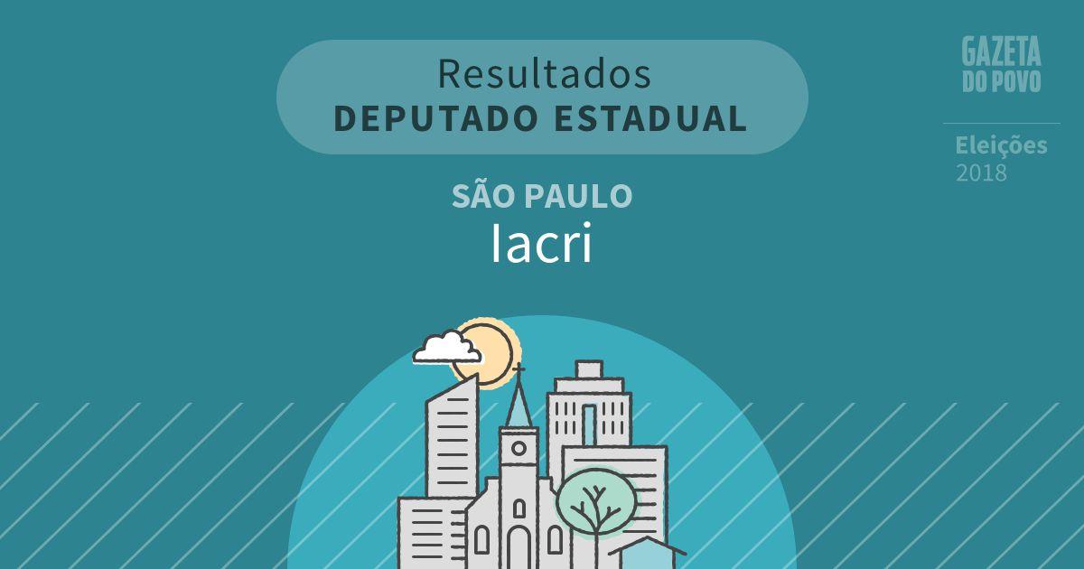 Resultados para Deputado Estadual em São Paulo em Iacri (SP)
