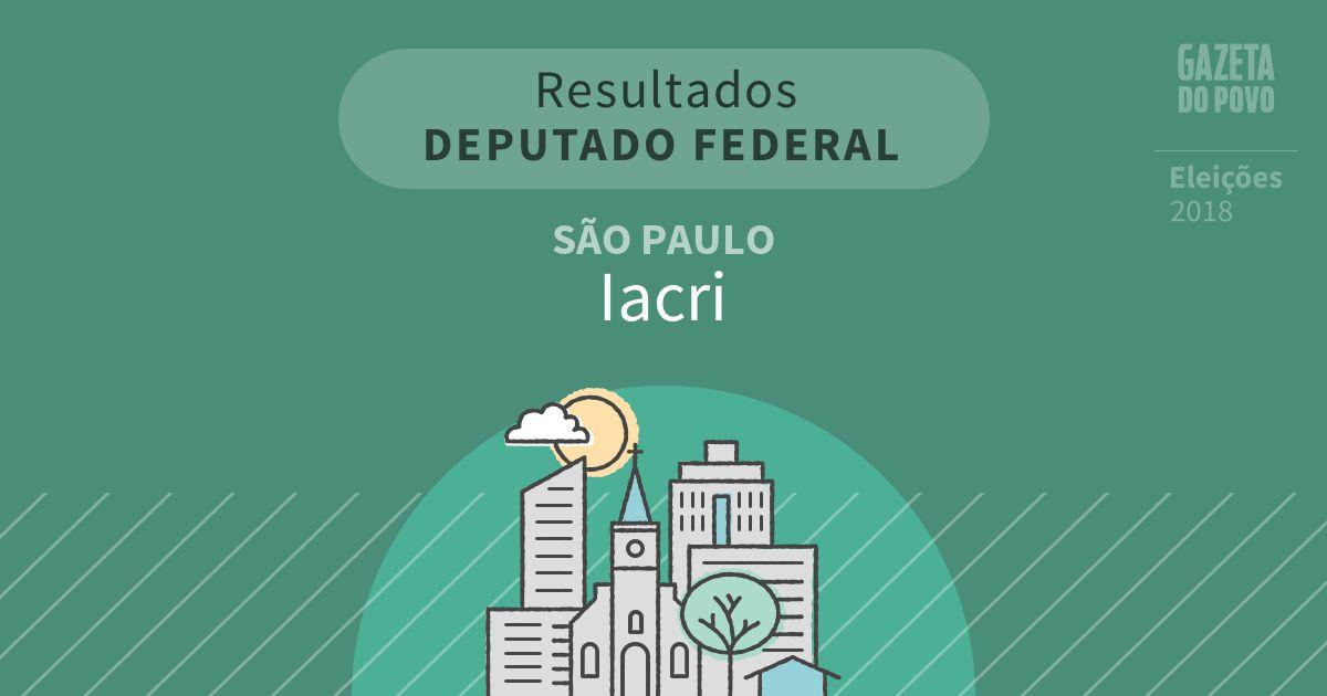 Resultados para Deputado Federal em São Paulo em Iacri (SP)