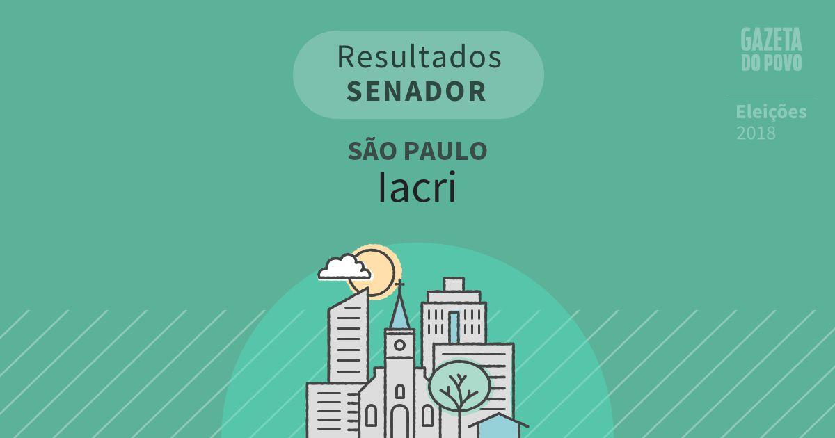 Resultados para Senador em São Paulo em Iacri (SP)