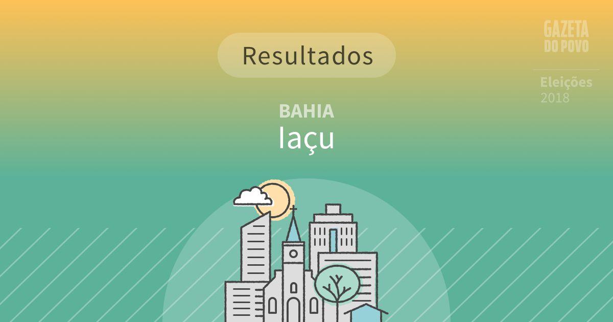 Resultados da votação em Iaçu (BA)