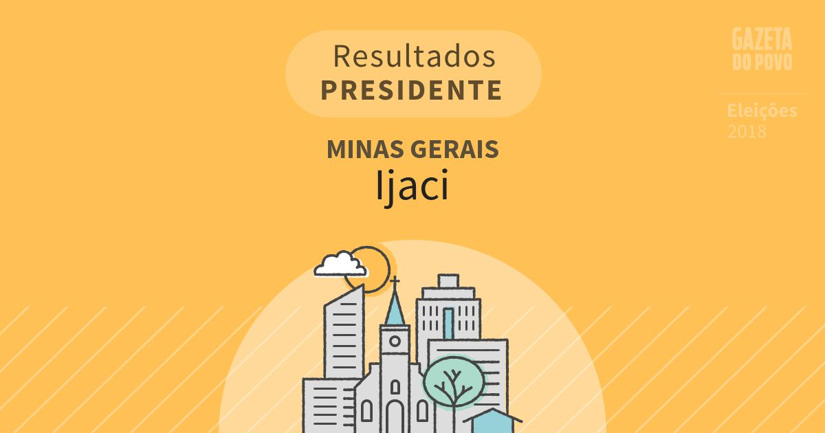 Resultados para Presidente em Minas Gerais em Ijaci (MG)