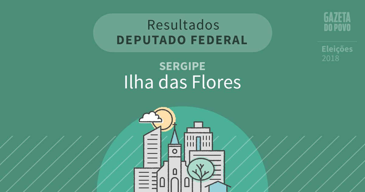 Resultados para Deputado Federal no Sergipe em Ilha das Flores (SE)