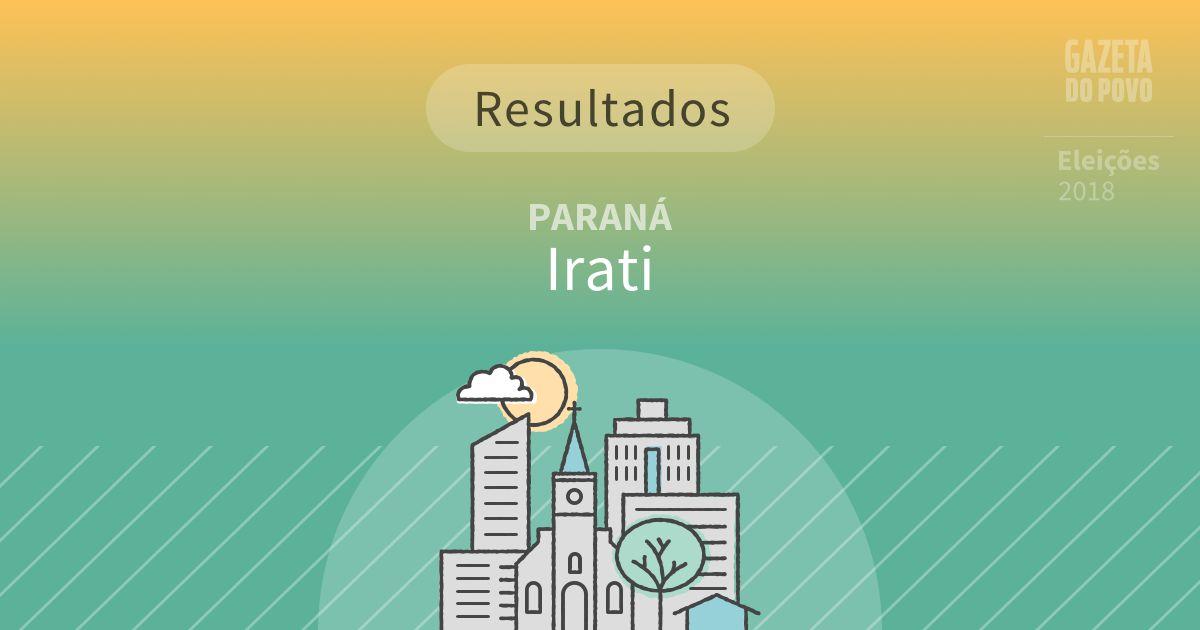 Resultados da votação em Irati (PR)