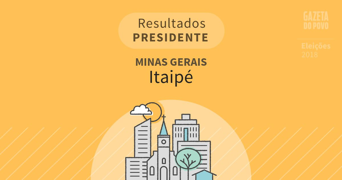 Resultados para Presidente em Minas Gerais em Itaipé (MG)