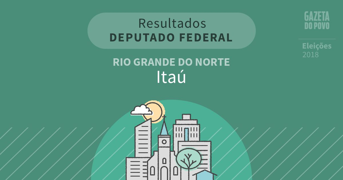 Resultados para Deputado Federal no Rio Grande do Norte em Itaú (RN)
