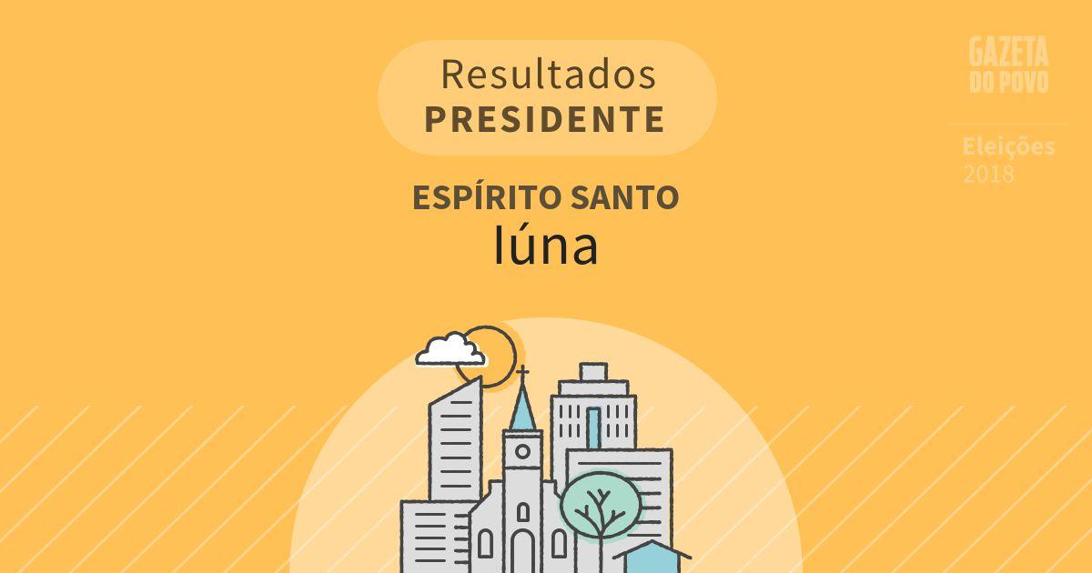 Resultados para Presidente no Espírito Santo em Iúna (ES)