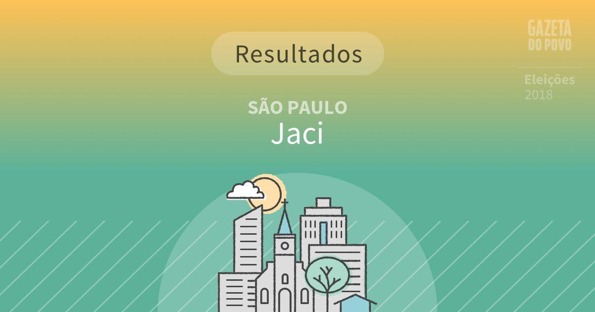Resultados da votação em Jaci (SP)