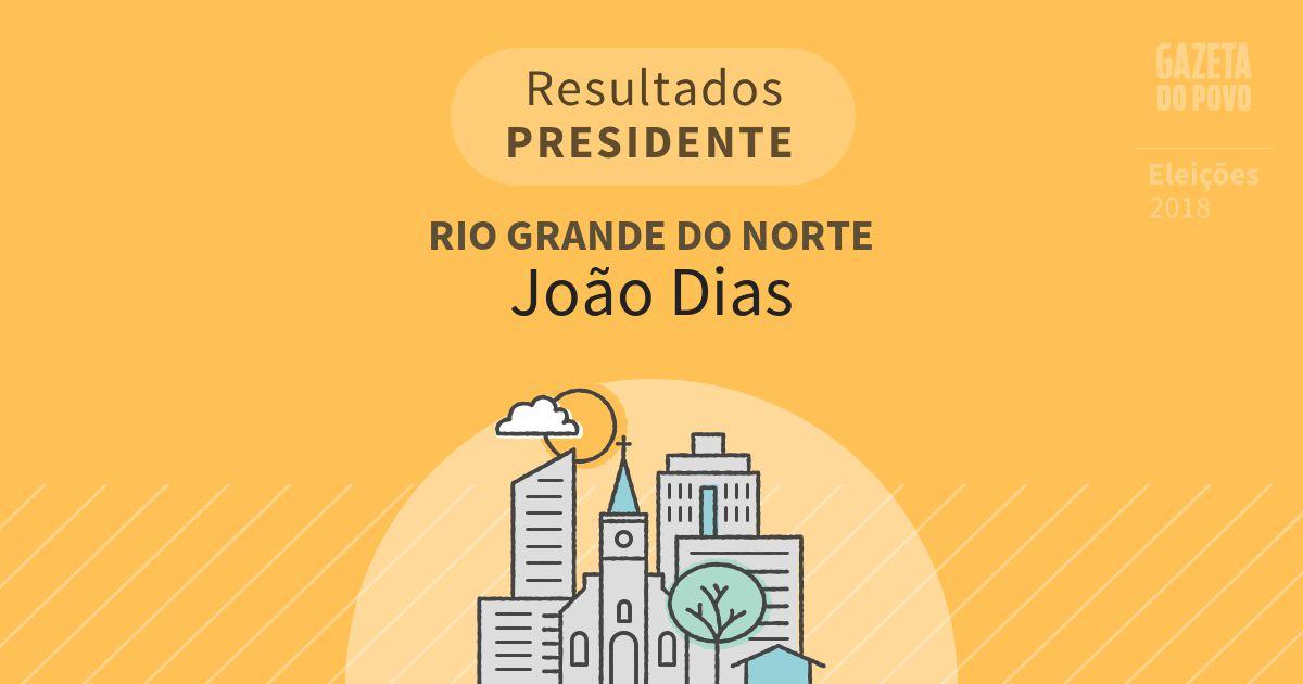 Resultados para Presidente no Rio Grande do Norte em João Dias (RN)