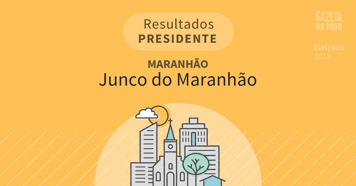 Resultados para Presidente no Maranhão em Junco do Maranhão (MA)