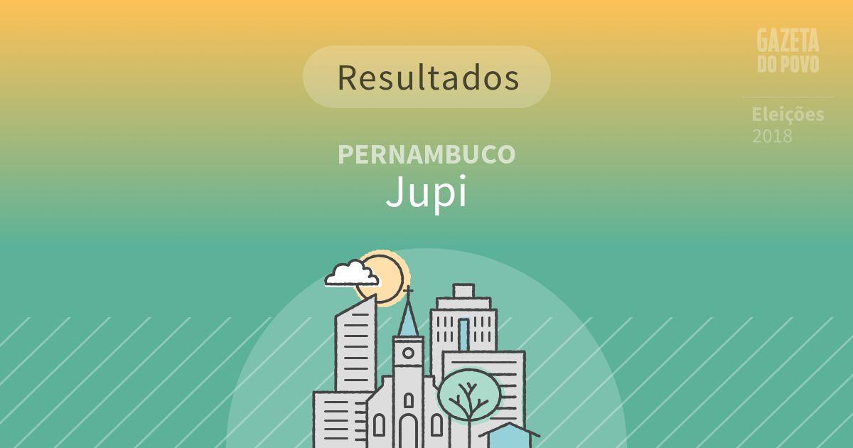 Resultados da votação em Jupi (PE)