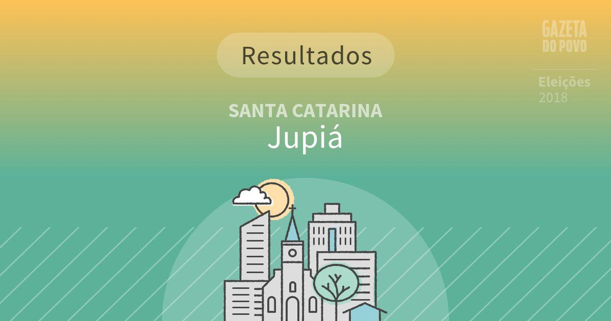 Resultados da votação em Jupiá (SC)