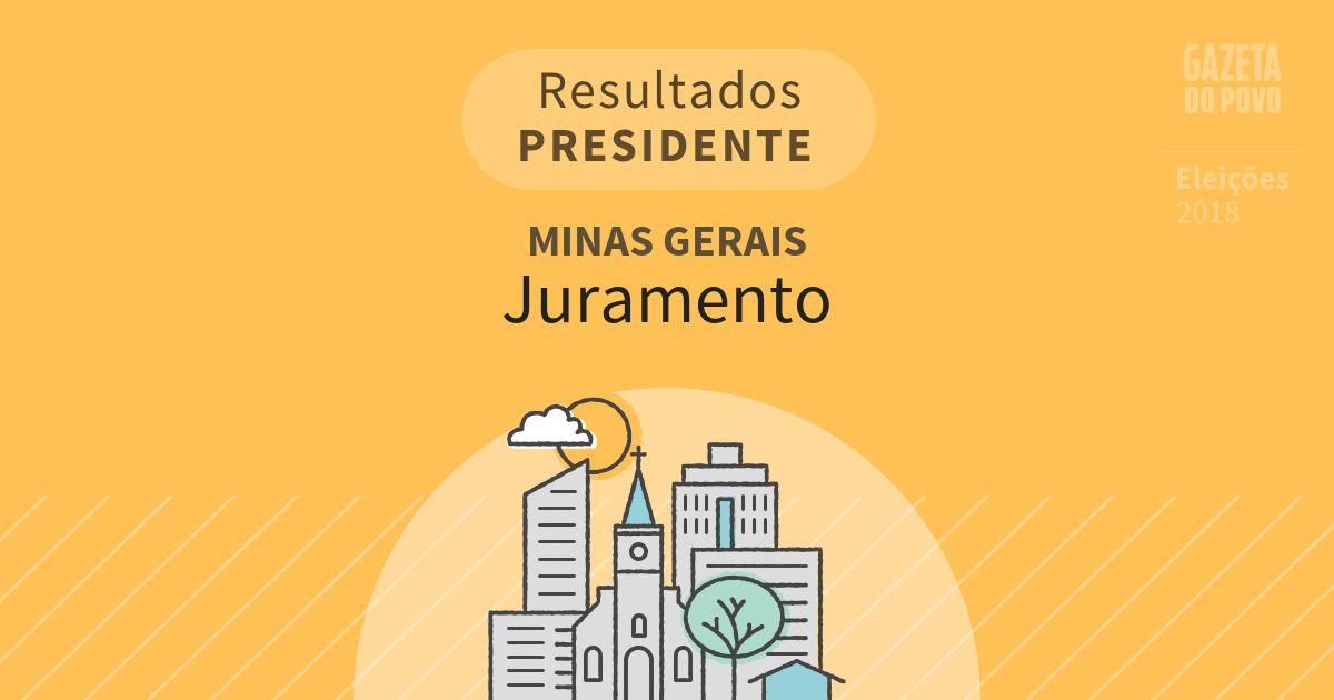 Resultados para Presidente em Minas Gerais em Juramento (MG)