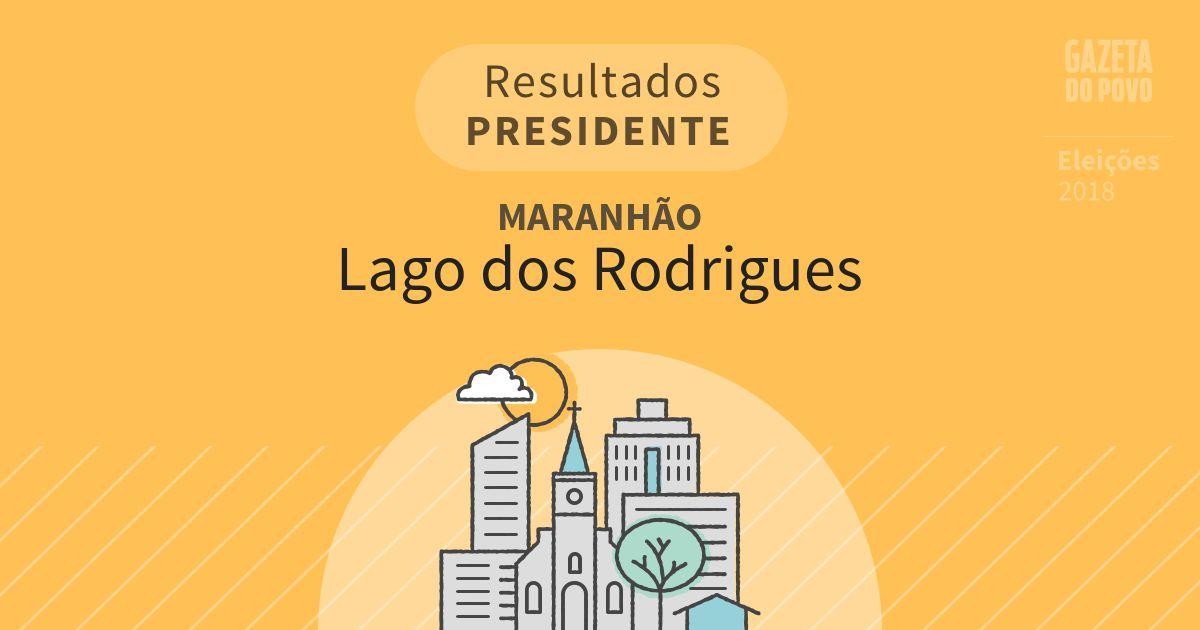 Resultados para Presidente no Maranhão em Lago dos Rodrigues (MA)