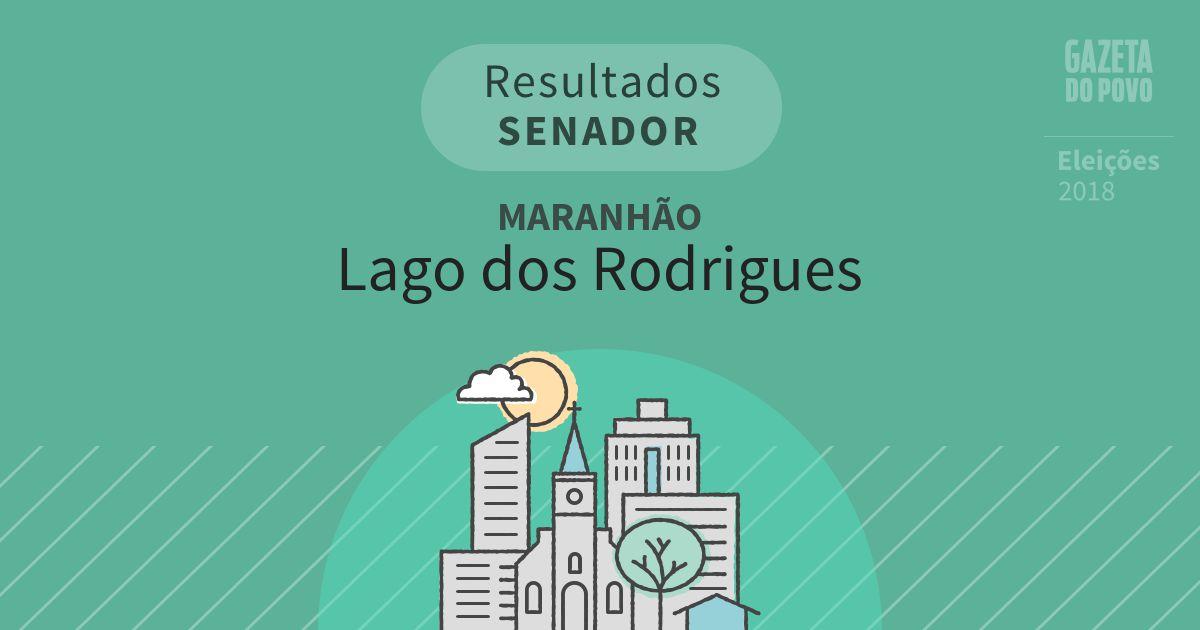 Resultados para Senador no Maranhão em Lago dos Rodrigues (MA)