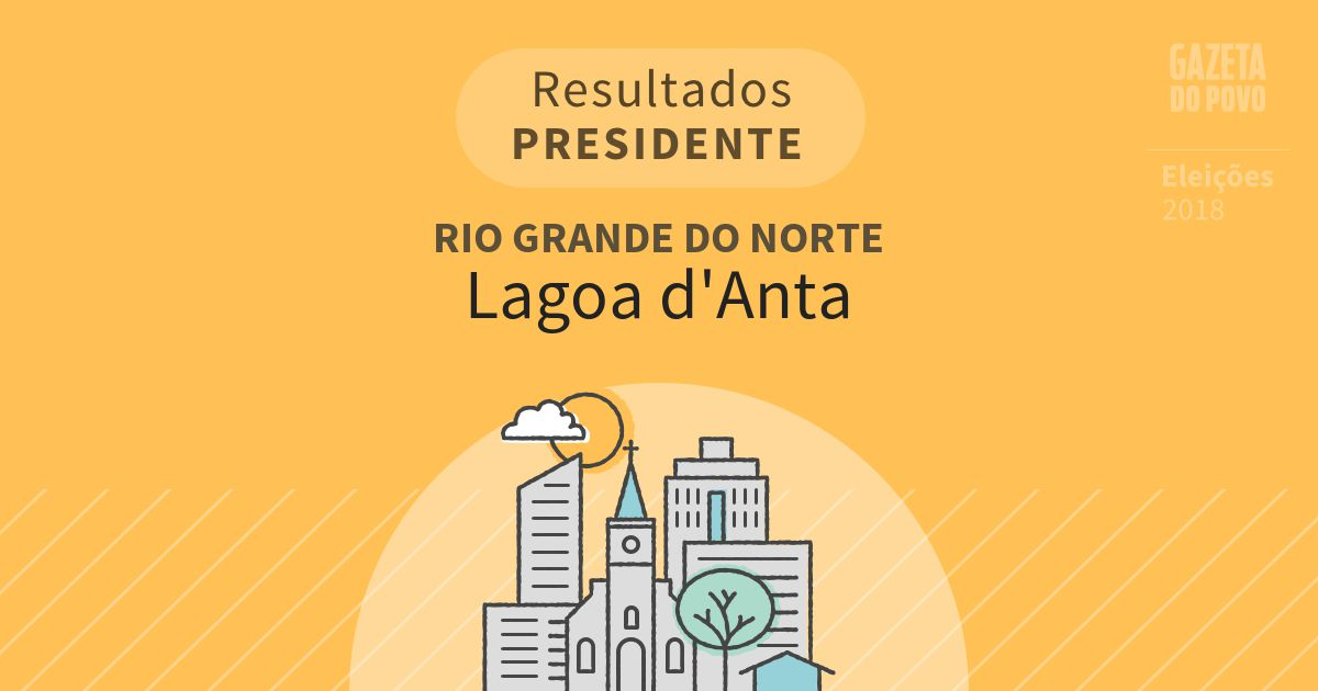 Resultados para Presidente no Rio Grande do Norte em Lagoa d'Anta (RN)