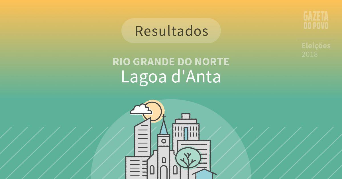 Resultados da votação em Lagoa d'Anta (RN)