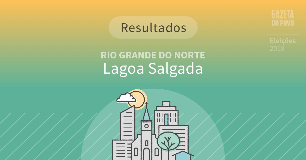 Resultados da votação em Lagoa Salgada (RN)