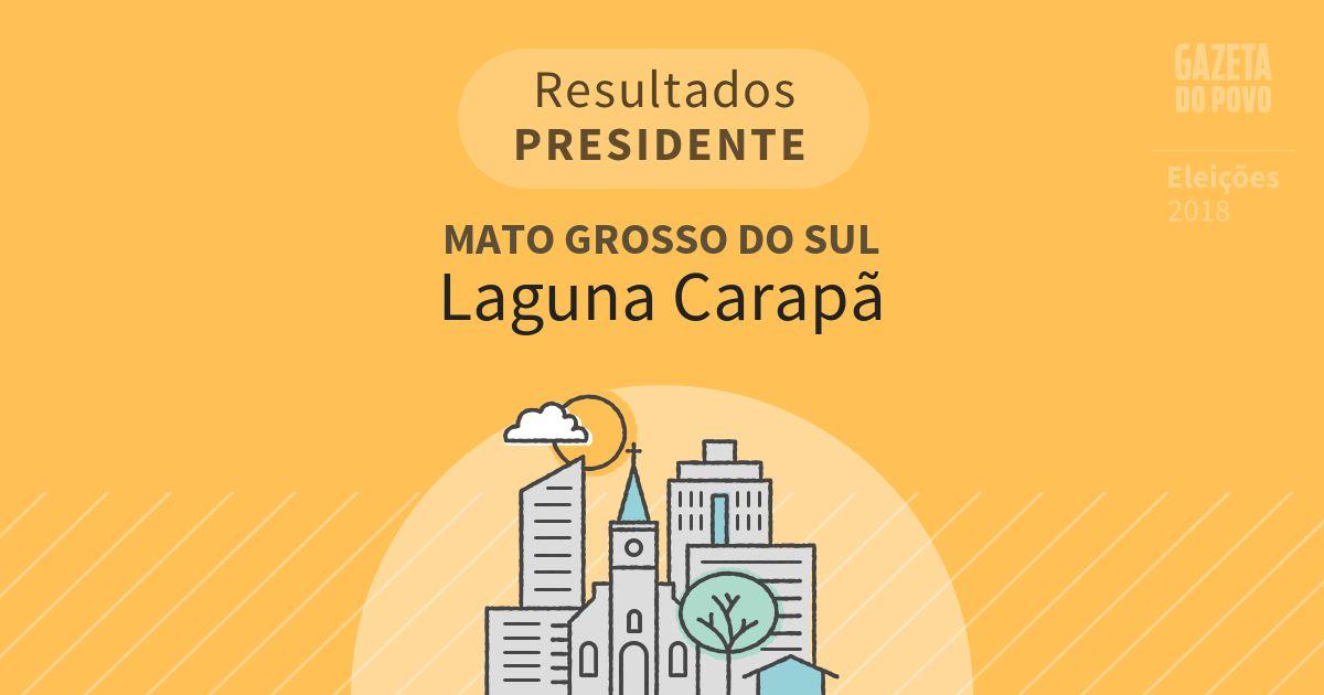 Resultados para Presidente no Mato Grosso do Sul em Laguna Carapã (MS)