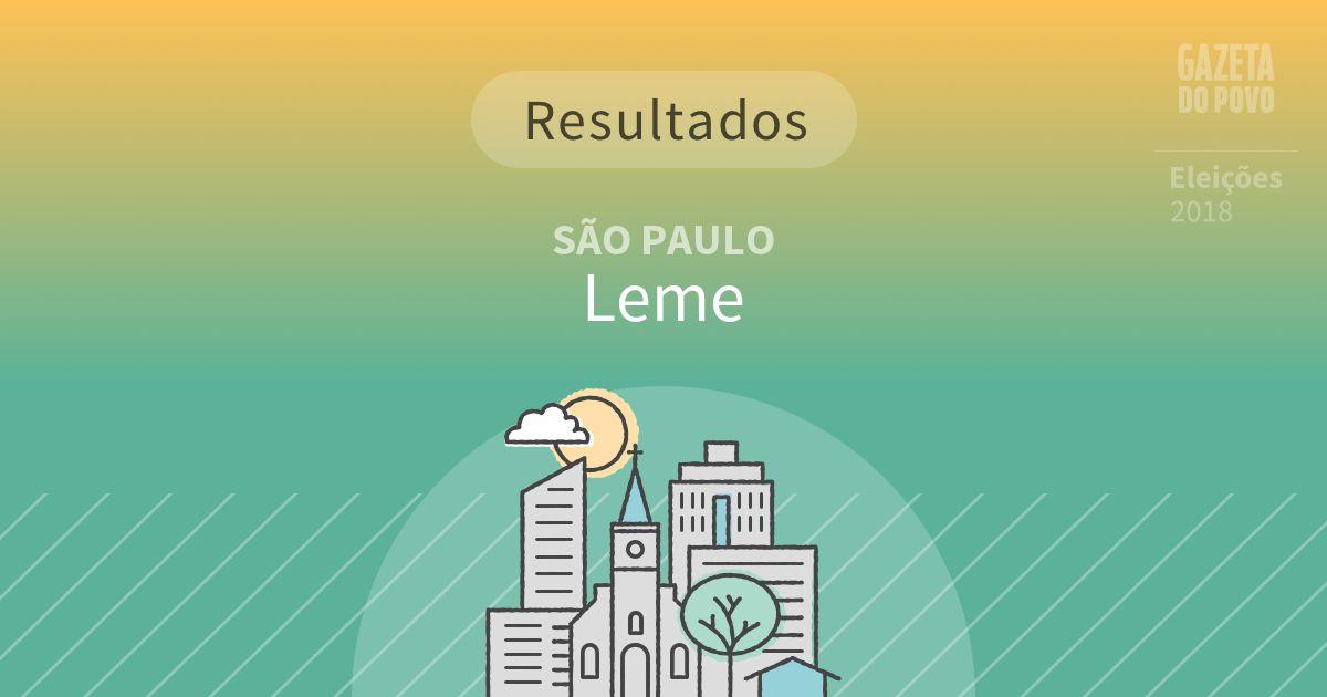 Resultados da votação em Leme (SP)
