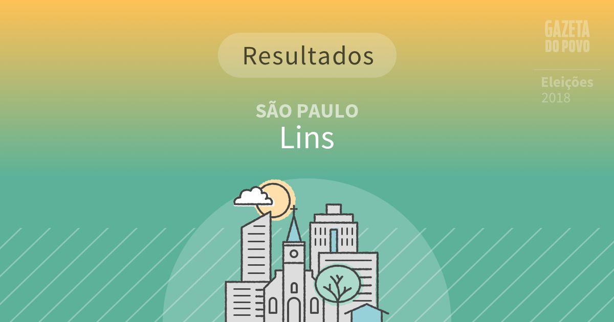 Resultados da votação em Lins (SP)