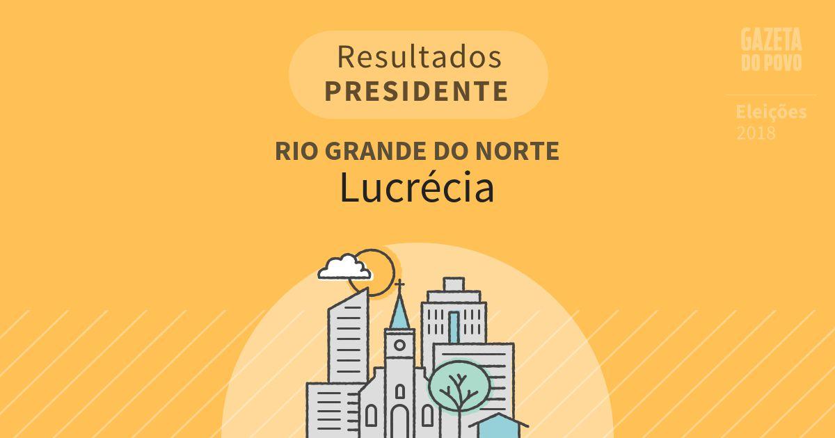 Resultados para Presidente no Rio Grande do Norte em Lucrécia (RN)