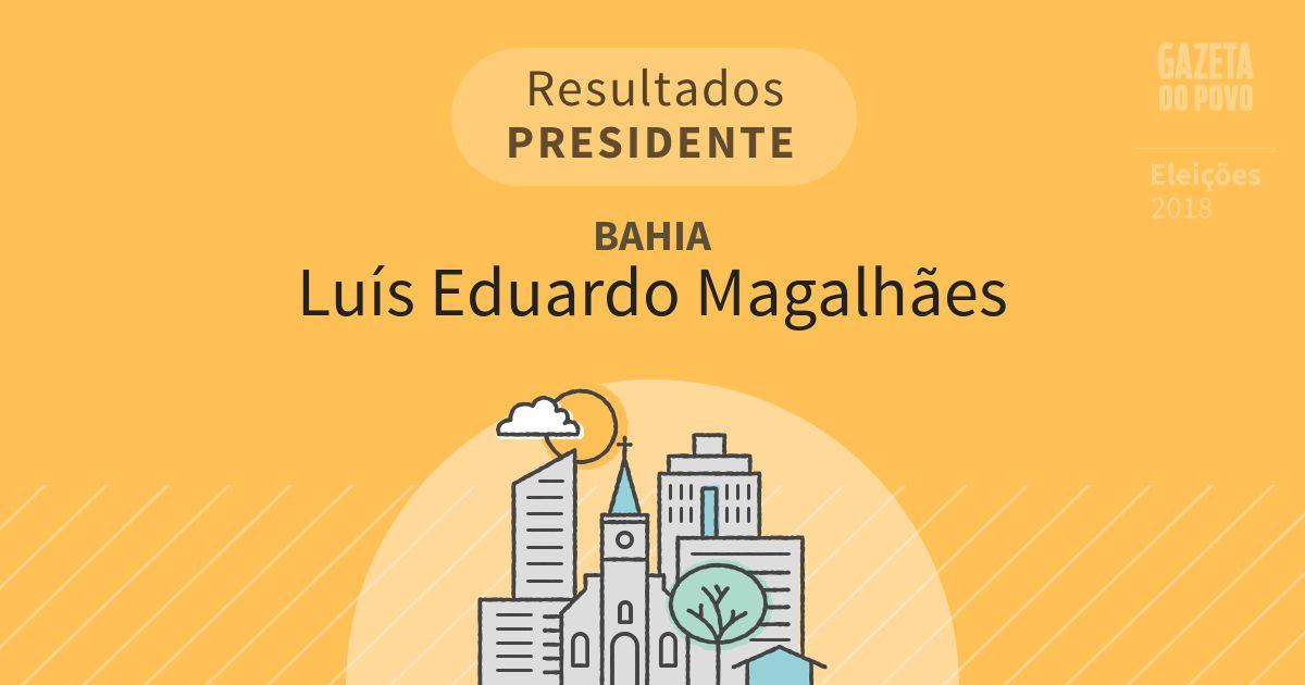 Resultados para Presidente na Bahia em Luís Eduardo Magalhães (BA)