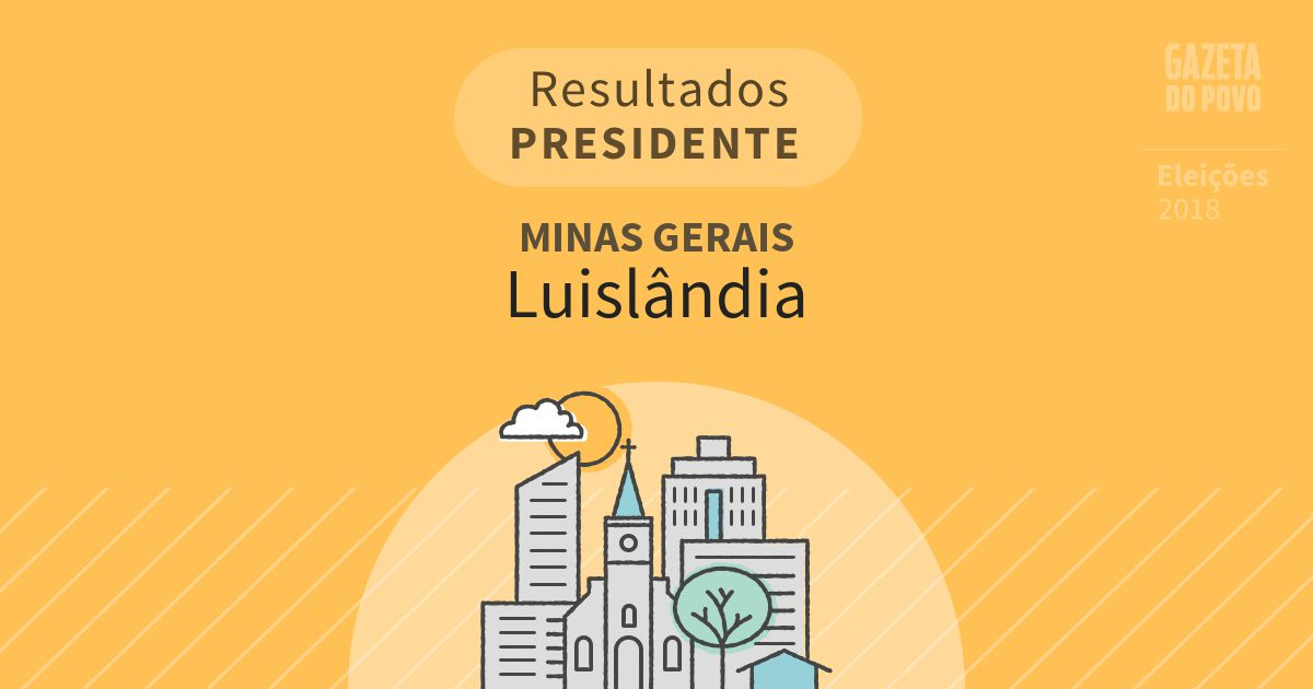 Resultados para Presidente em Minas Gerais em Luislândia (MG)