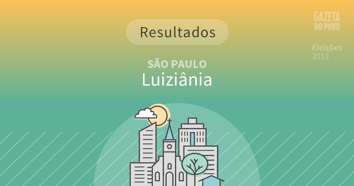 Resultados da votação em Luiziânia (SP)