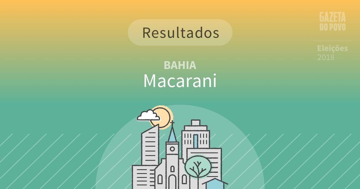 Resultados da votação em Macarani (BA)