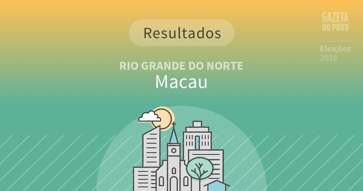 Resultados da votação em Macau (RN)