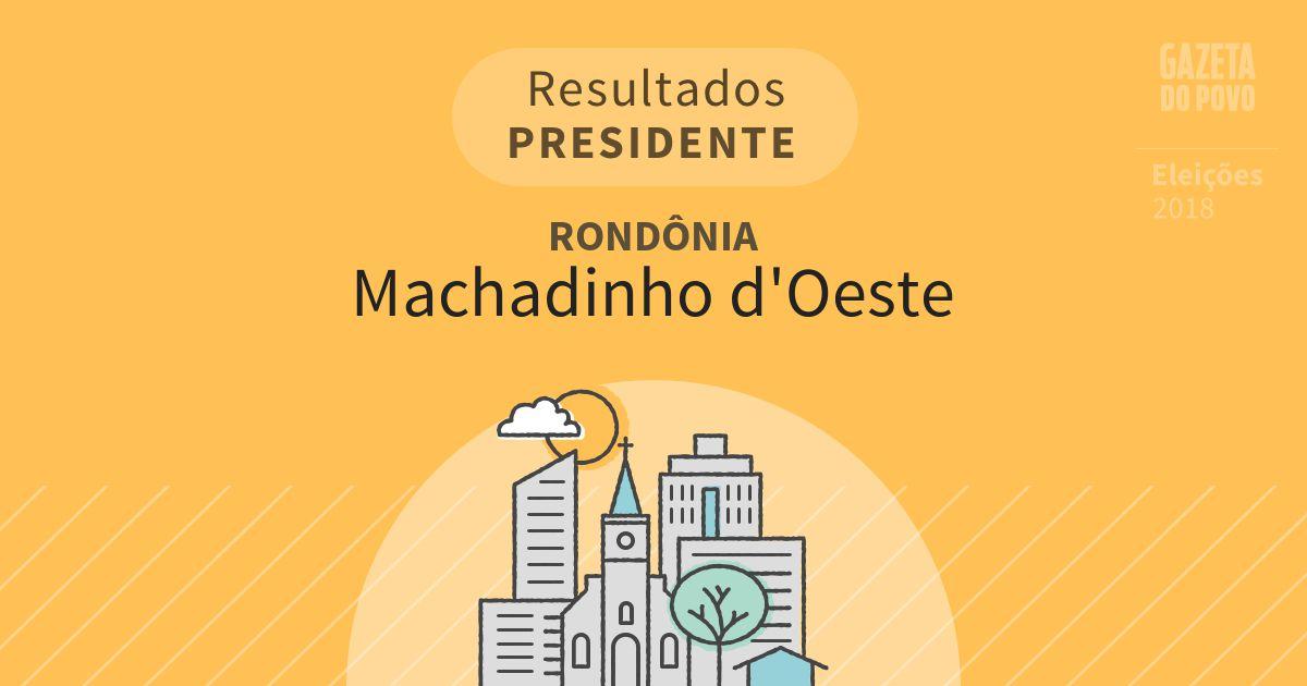 Resultados para Presidente em Rondônia em Machadinho d'Oeste (RO)