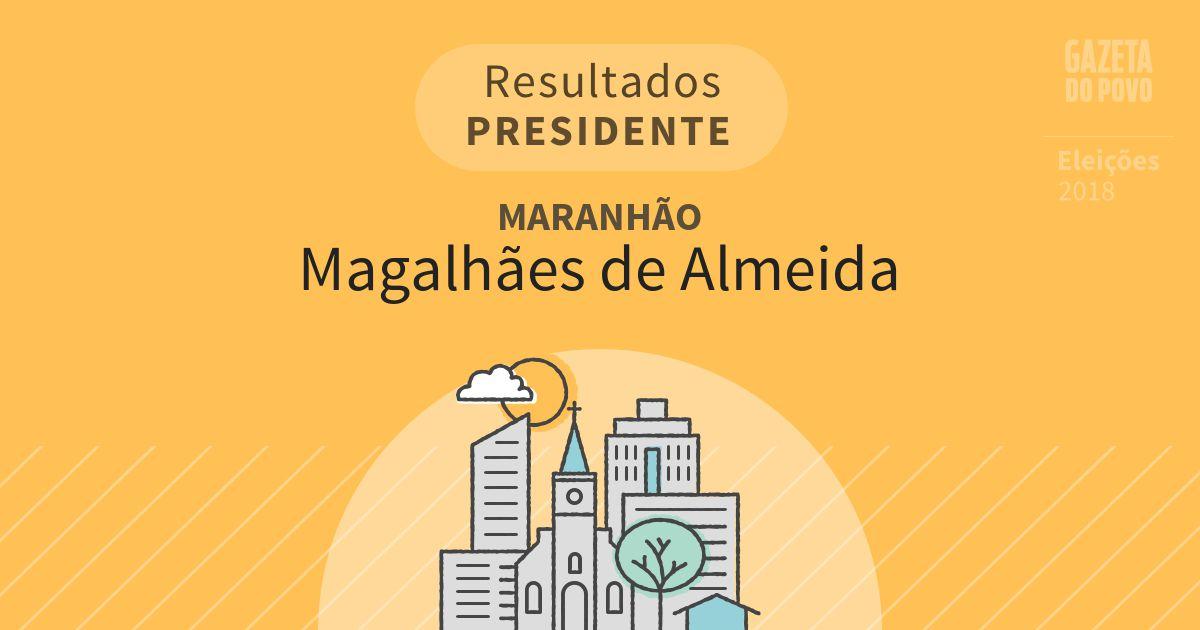 Resultados para Presidente no Maranhão em Magalhães de Almeida (MA)