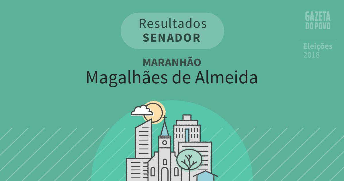 Resultados para Senador no Maranhão em Magalhães de Almeida (MA)