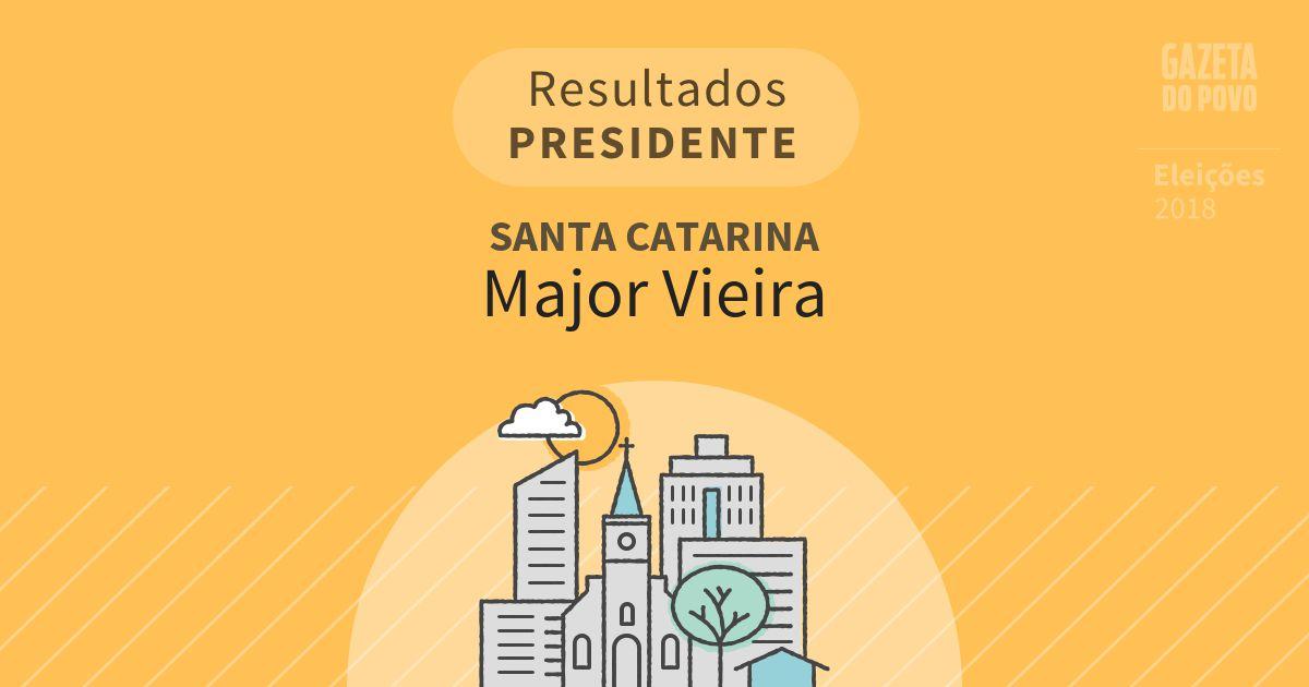 Resultados para Presidente em Santa Catarina em Major Vieira (SC)