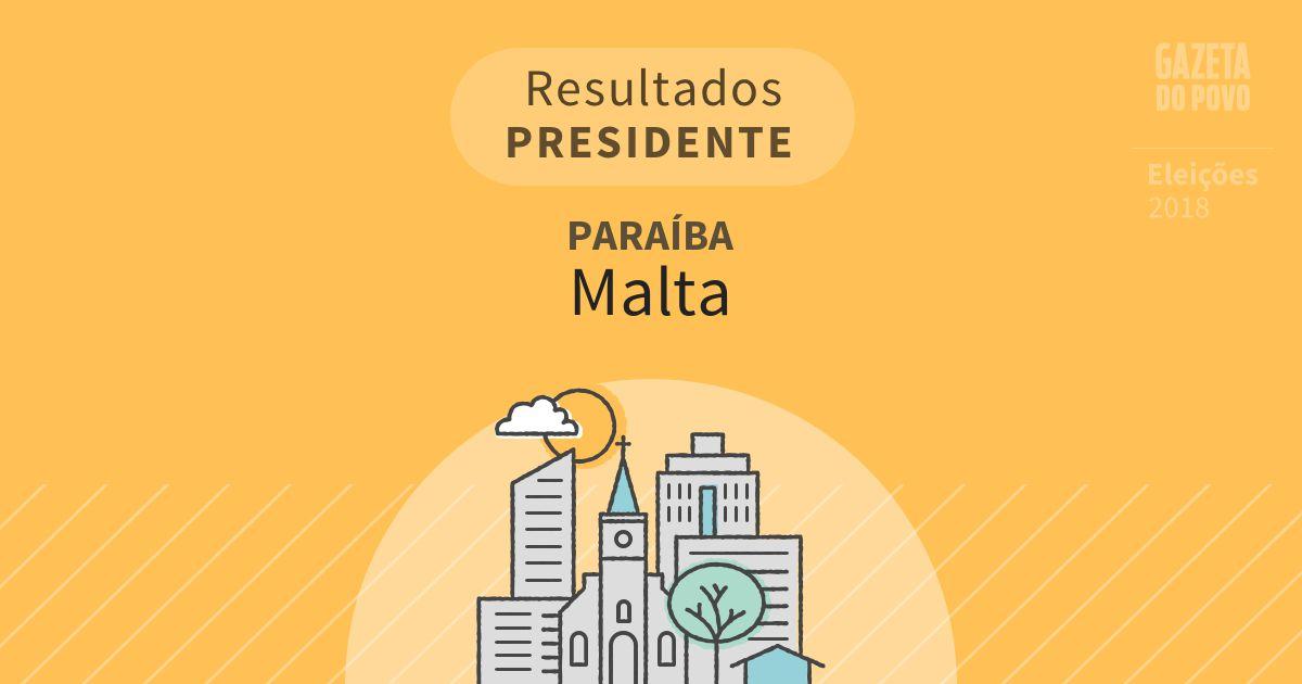 Resultados para Presidente na Paraíba em Malta (PB)