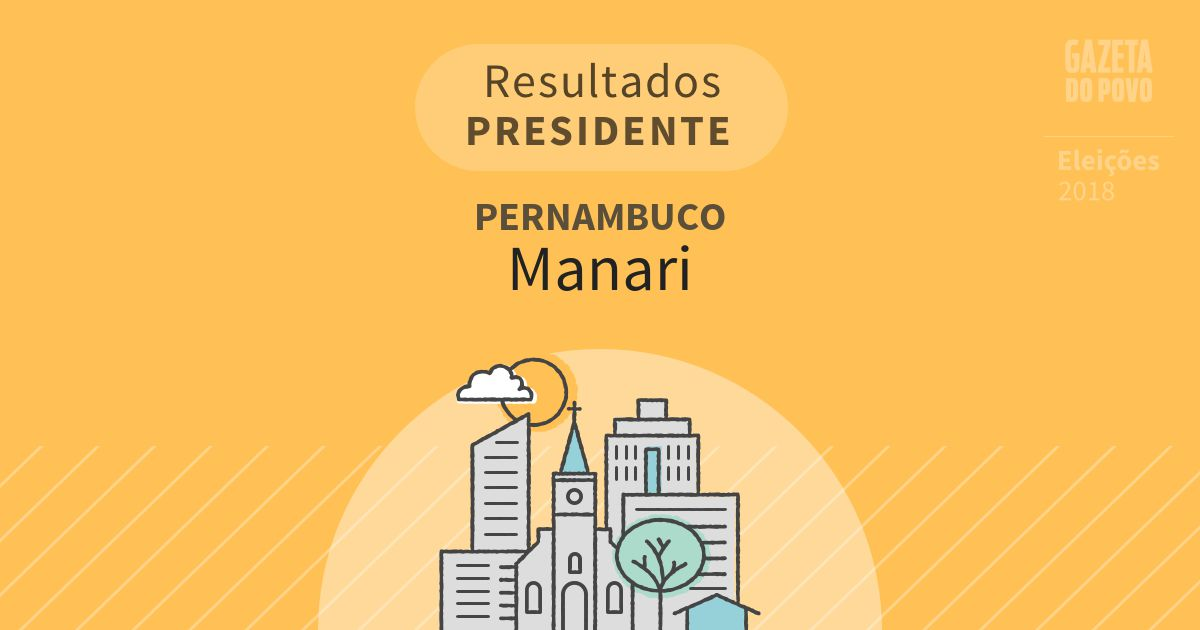 Resultados para Presidente em Pernambuco em Manari (PE)