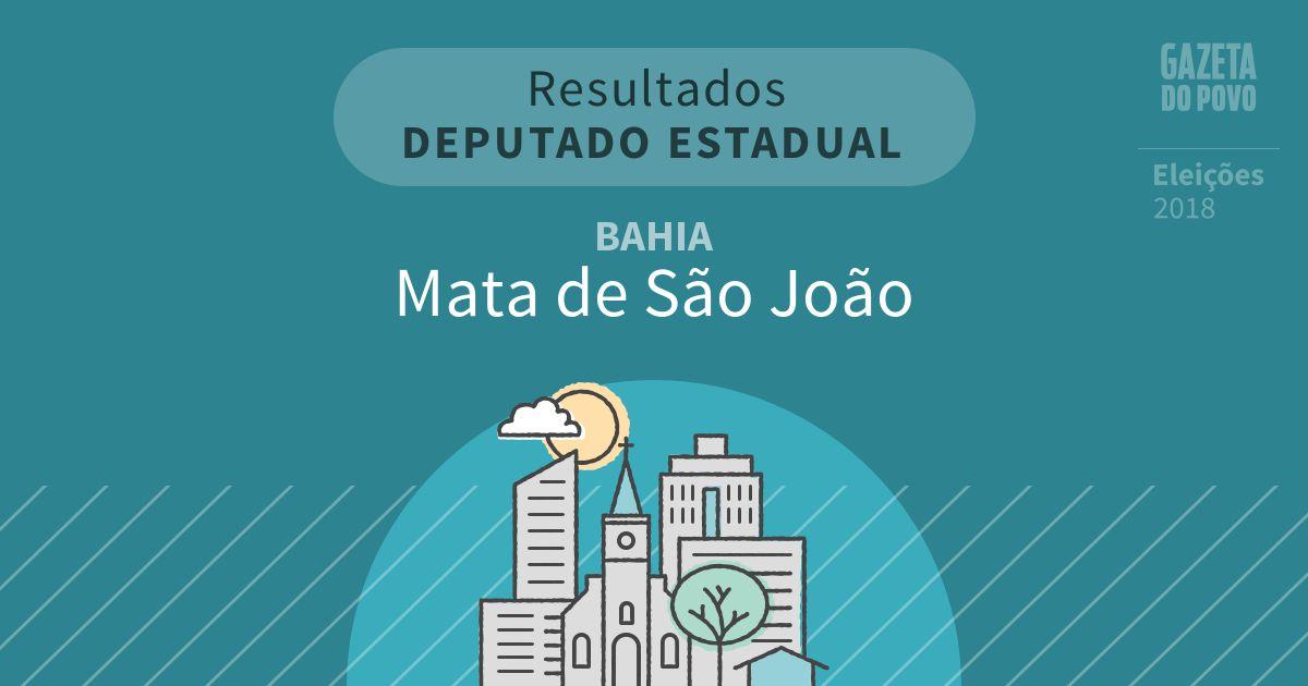 Resultados para Deputado Estadual na Bahia em Mata de São João (BA)