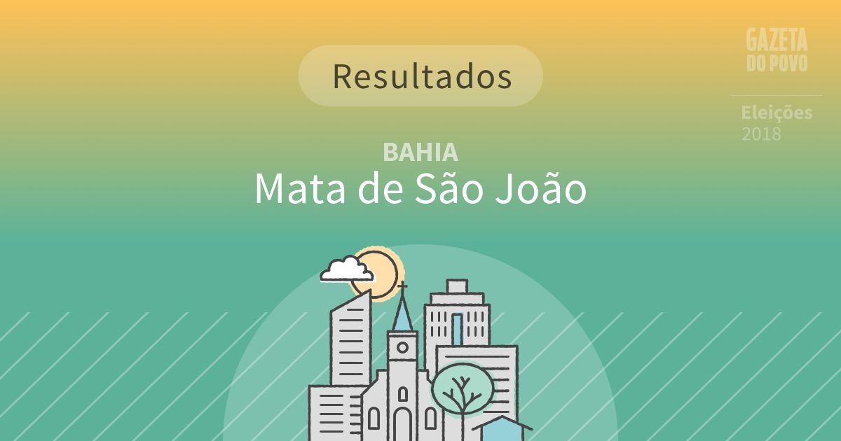 Resultados da votação em Mata de São João (BA)
