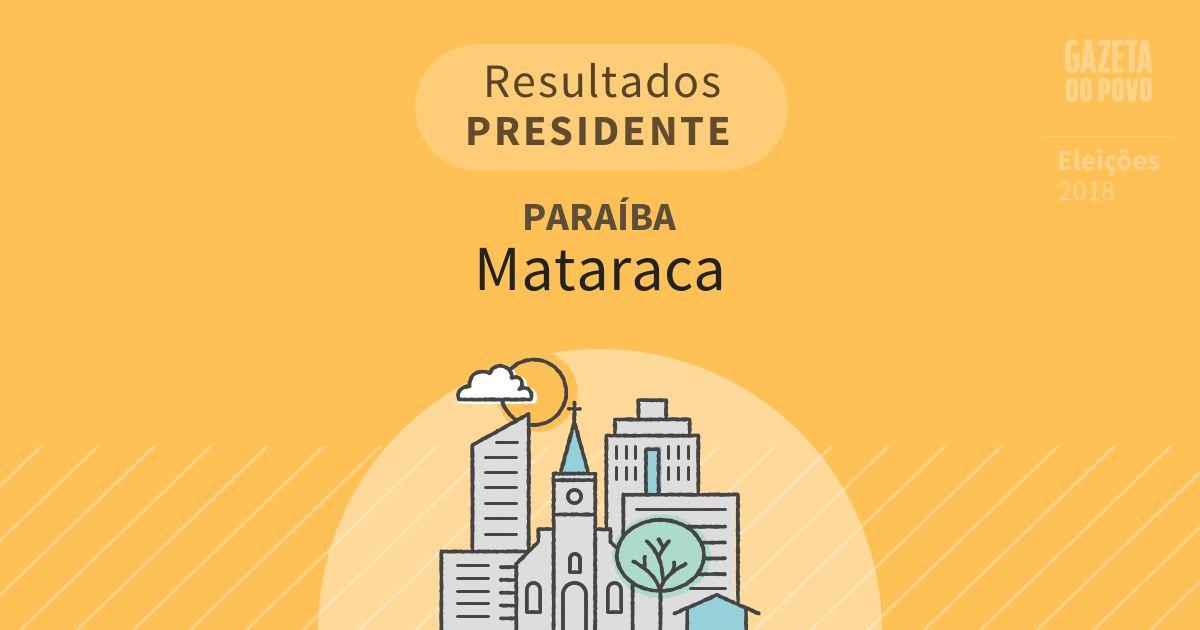 Resultados para Presidente na Paraíba em Mataraca (PB)